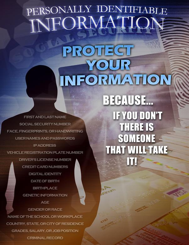 PI Awareness